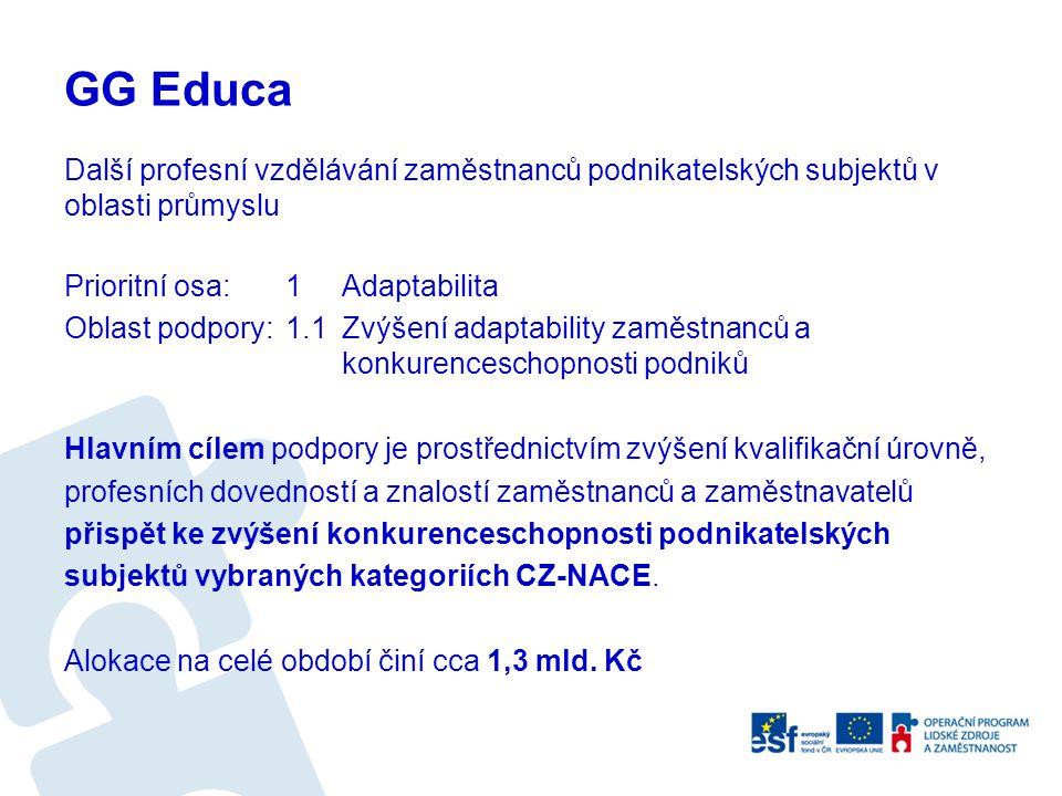 GG Educa Další profesní vzdělávání zaměstnanců podnikatelských subjektů v oblasti průmyslu Prioritní osa:1 Adaptabilita Oblast podpory:1.1Zvýšení adap