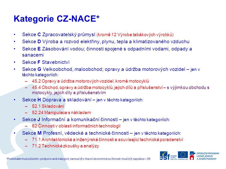 Kategorie CZ-NACE* Sekce C Zpracovatelský průmysl (kromě 12 Výroba tabákových výrobků) Sekce D Výroba a rozvod elektřiny, plynu, tepla a klimatizované