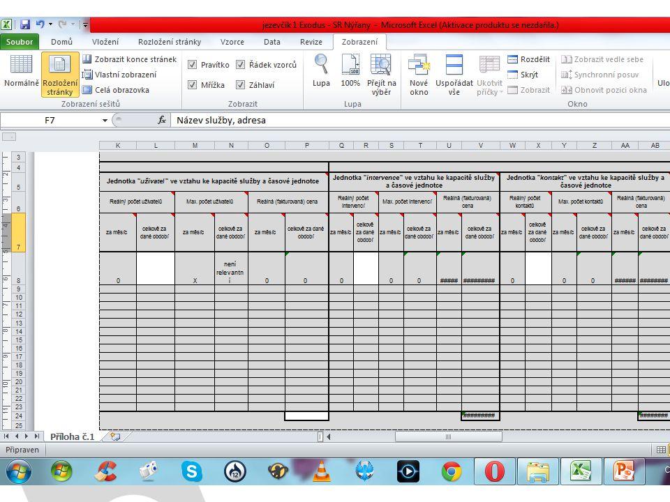 Kritéria kontroly 1.Plnění monitorovacích indikátorů 2.