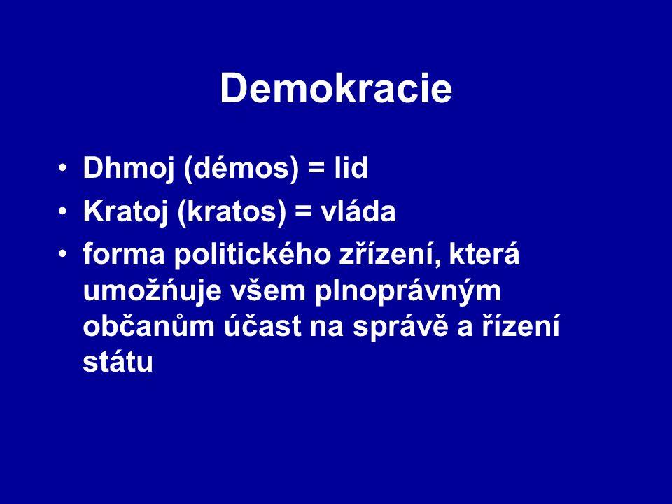 Demokracie Dhmoj (démos) = lid Kratoj (kratos) = vláda forma politického zřízení, která umožńuje všem plnoprávným občanům účast na správě a řízení stá