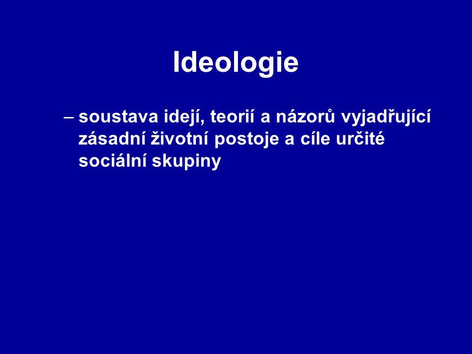 Ideologie –soustava idejí, teorií a názorů vyjadřující zásadní životní postoje a cíle určité sociální skupiny