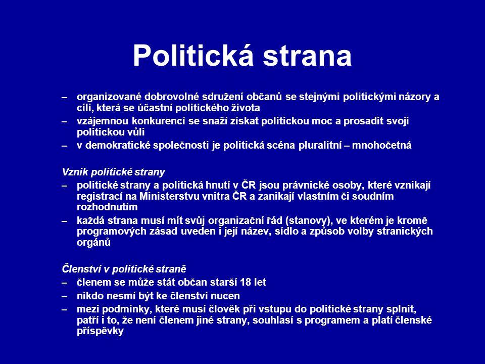 Politická strana –organizované dobrovolné sdružení občanů se stejnými politickými názory a cíli, která se účastní politického života –vzájemnou konkur