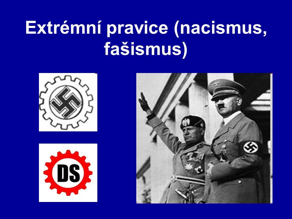 Extrémní pravice (nacismus, fašismus)