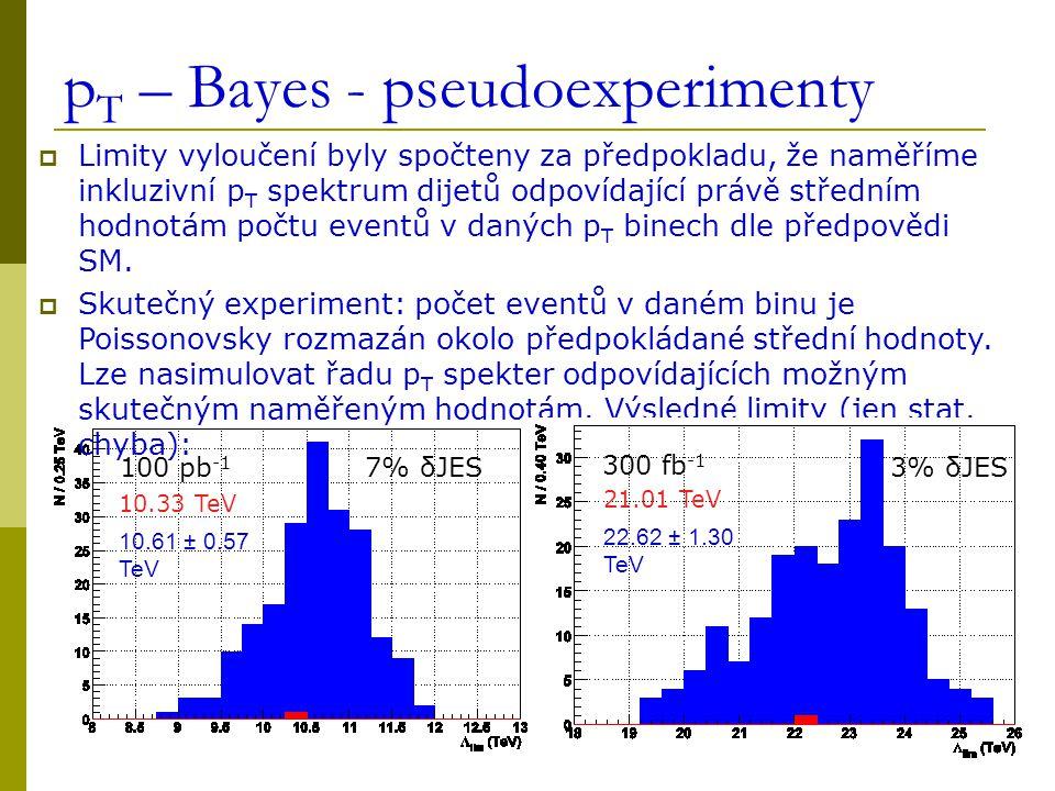 Lukáš Přibyl, FZÚ, Praha18. duben 200816 p T – Bayes - pseudoexperimenty  Limity vyloučení byly spočteny za předpokladu, že naměříme inkluzivní p T s