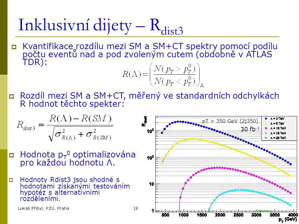 Lukáš Přibyl, FZÚ, Praha18. duben 200818 Inklusivní dijety – R dist3  Kvantifikace rozdílu mezi SM a SM+CT spektry pomocí podílu počtu eventů nad a p
