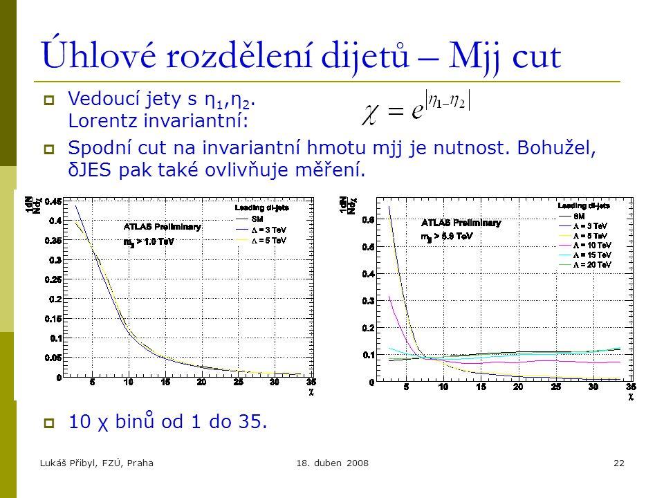 Lukáš Přibyl, FZÚ, Praha18. duben 200822 Úhlové rozdělení dijetů – Mjj cut  Vedoucí jety s η 1,η 2. Lorentz invariantní:  Spodní cut na invariantní