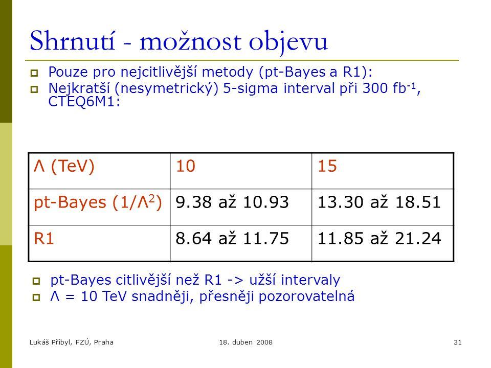 Lukáš Přibyl, FZÚ, Praha18. duben 200831 Shrnutí - možnost objevu  Pouze pro nejcitlivější metody (pt-Bayes a R1):  Nejkratší (nesymetrický) 5-sigma