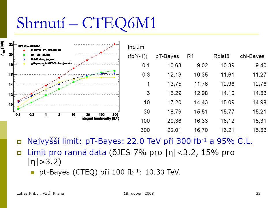 Lukáš Přibyl, FZÚ, Praha18. duben 200832 Shrnutí – CTEQ6M1 Int.lum. (fb^(-1))pT-BayesR1Rdist3chi-Bayes 0.1 10.63 9.02 10.39 9.40 0.3 12.13 10.35 11.61