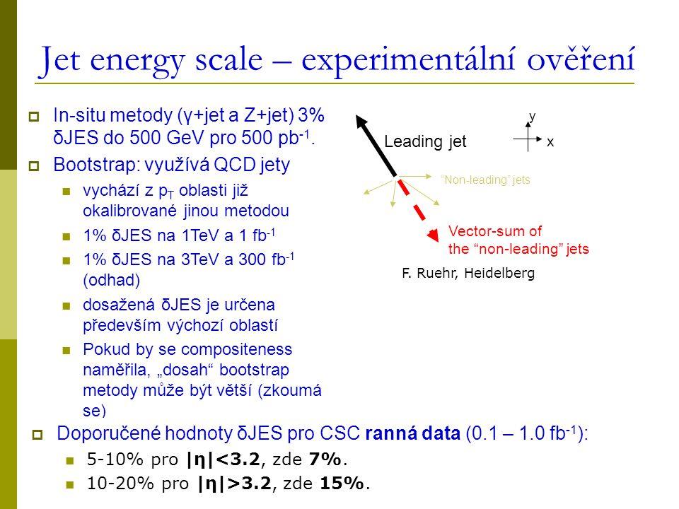 Lukáš Přibyl, FZÚ, Praha18. duben 20085 Jet energy scale – experimentální ověření  In-situ metody (γ+jet a Z+jet) 3% δJES do 500 GeV pro 500 pb -1. 