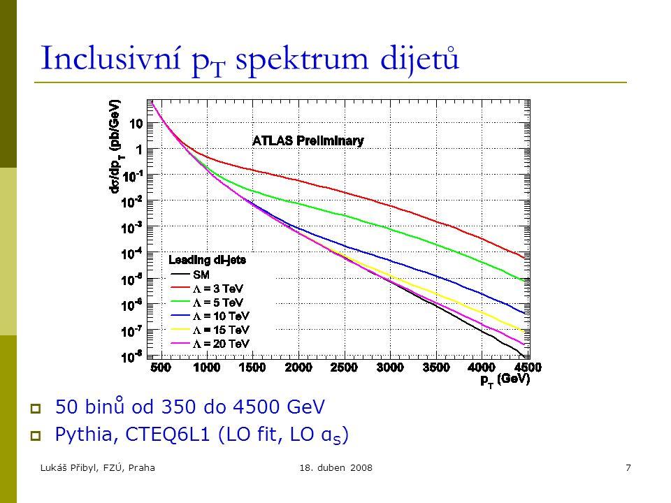 Lukáš Přibyl, FZÚ, Praha18. duben 20087 Inclusivní p T spektrum dijetů  50 binů od 350 do 4500 GeV  Pythia, CTEQ6L1 (LO fit, LO α S )