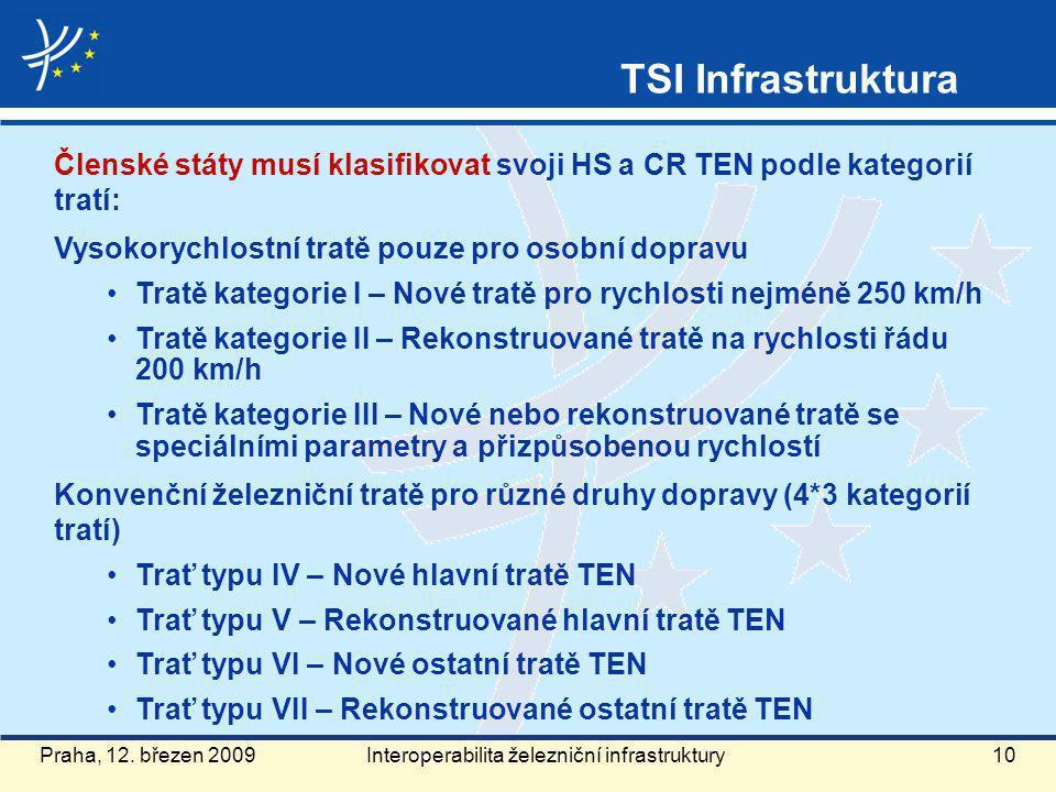 Členské státy musí klasifikovat svoji HS a CR TEN podle kategorií tratí: Vysokorychlostní tratě pouze pro osobní dopravu Tratě kategorie I – Nové tratě pro rychlosti nejméně 250 km/h Tratě kategorie II – Rekonstruované tratě na rychlosti řádu 200 km/h Tratě kategorie III – Nové nebo rekonstruované tratě se speciálními parametry a přizpůsobenou rychlostí Konvenční železniční tratě pro různé druhy dopravy (4*3 kategorií tratí) Trať typu IV – Nové hlavní tratě TEN Trať typu V – Rekonstruované hlavní tratě TEN Trať typu VI – Nové ostatní tratě TEN Trať typu VII – Rekonstruované ostatní tratě TEN TSI Infrastruktura Praha, 12.