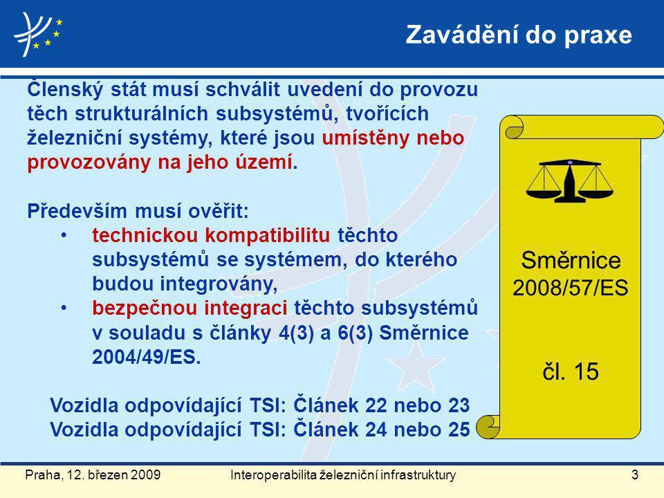 Praha, 12.březen 20094 TSI použitelná pro vysokorychlostní želzniční systém Aktualizace TSI z r.
