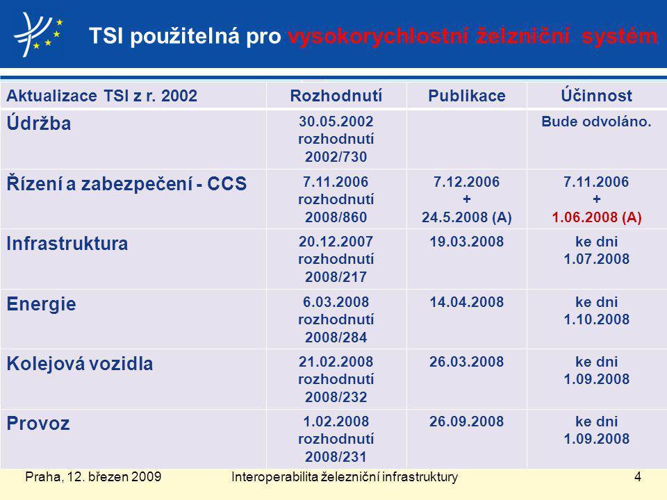 Praha, 12. březen 20094 TSI použitelná pro vysokorychlostní želzniční systém Aktualizace TSI z r.