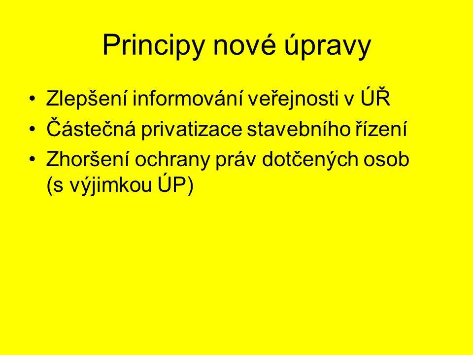 Územní řízení Veřejnost ústního jednání Umístění informace v místě záměru Částečná integrace řízení EIA (směrnice umožňuje plnou integraci)