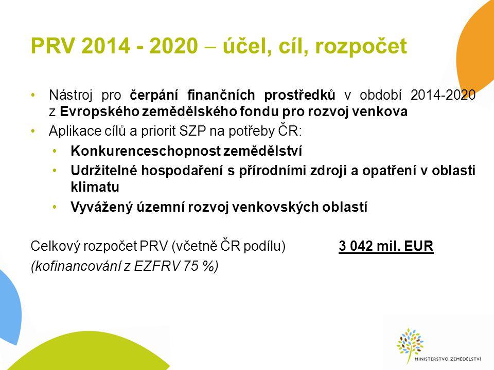 PRV 2014 - 2020  účel, cíl, rozpočet Nástroj pro čerpání finančních prostředků v období 2014-2020 z Evropského zemědělského fondu pro rozvoj venkova