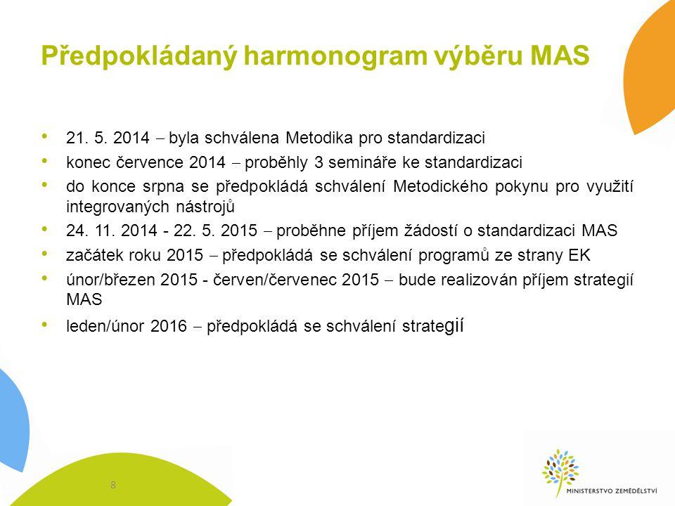 Předpokládaný harmonogram výběru MAS 21. 5. 2014  byla schválena Metodika pro standardizaci konec července 2014  proběhly 3 semináře ke standardizac