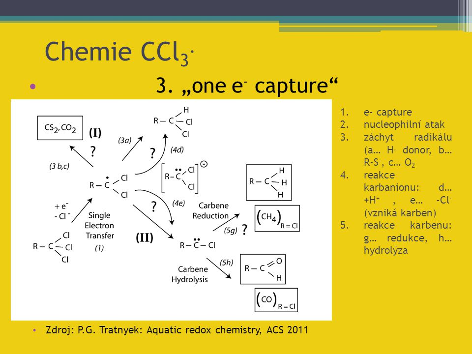 "Chemie CCl 3. 3. ""one e - capture"" Rekombinace CCl3. - hexachloroethan Zdroj: P.G. Tratnyek: Aquatic redox chemistry, ACS 2011 1.e- capture 2.nucleoph"