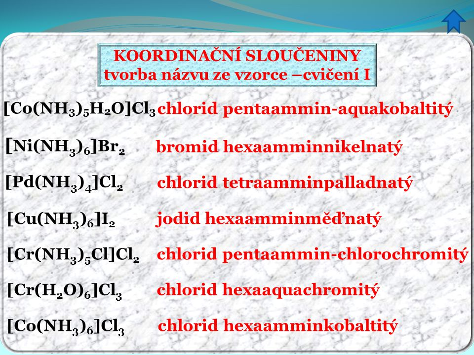 KOORDINAČNÍ SLOUČENINY tvorba názvu ze vzorce –cvičení I chlorid pentaammin-aquakobaltitý bromid hexaamminnikelnatý chlorid tetraamminpalladnatý jodid