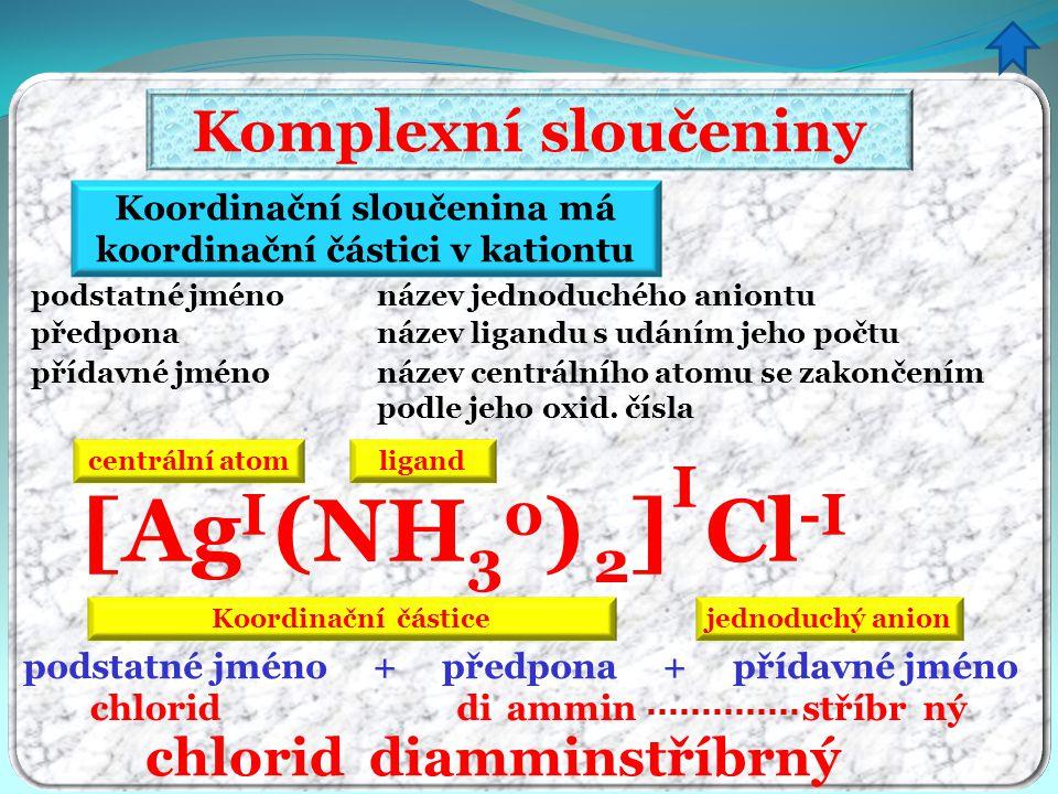 Komplexní sloučeniny Koordinační sloučenina má koordinační částici v kationtu podstatné jménonázev jednoduchého aniontu předpona název ligandu s udání