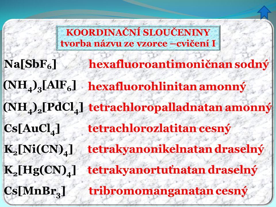 KOORDINAČNÍ SLOUČENINY tvorba názvu ze vzorce –cvičení I hexafluoroantimoničnan sodný hexafluorohlinitan amonný tetrachloropalladnatan amonný tetrachl