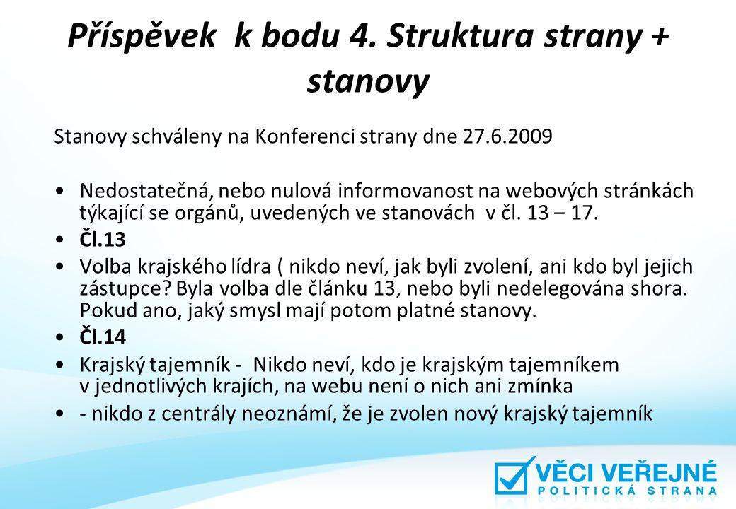 Příspěvek k bodu 4. Struktura strany + stanovy Stanovy schváleny na Konferenci strany dne 27.6.2009 Nedostatečná, nebo nulová informovanost na webovýc