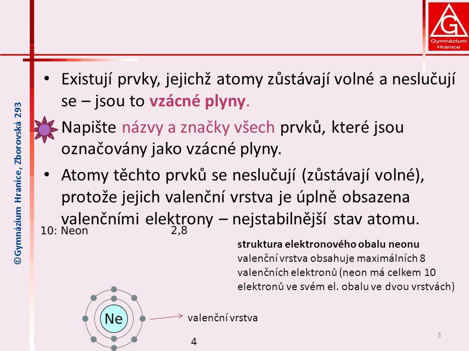 Existují prvky, jejichž atomy zůstávají volné a neslučují se – jsou to vzácné plyny. Napište názvy a značky všech prvků, které jsou označovány jako vz