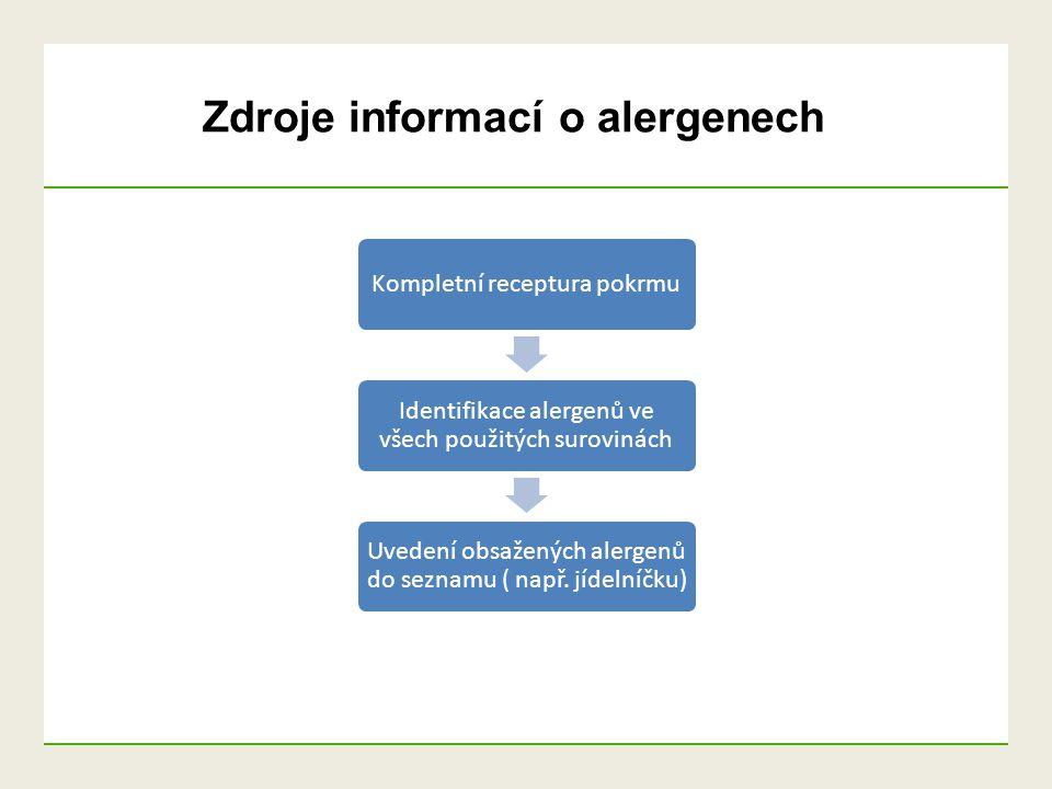 Zdroje informací o alergenech Kompletní receptura pokrmu Identifikace alergenů ve všech použitých surovinách Uvedení obsažených alergenů do seznamu (