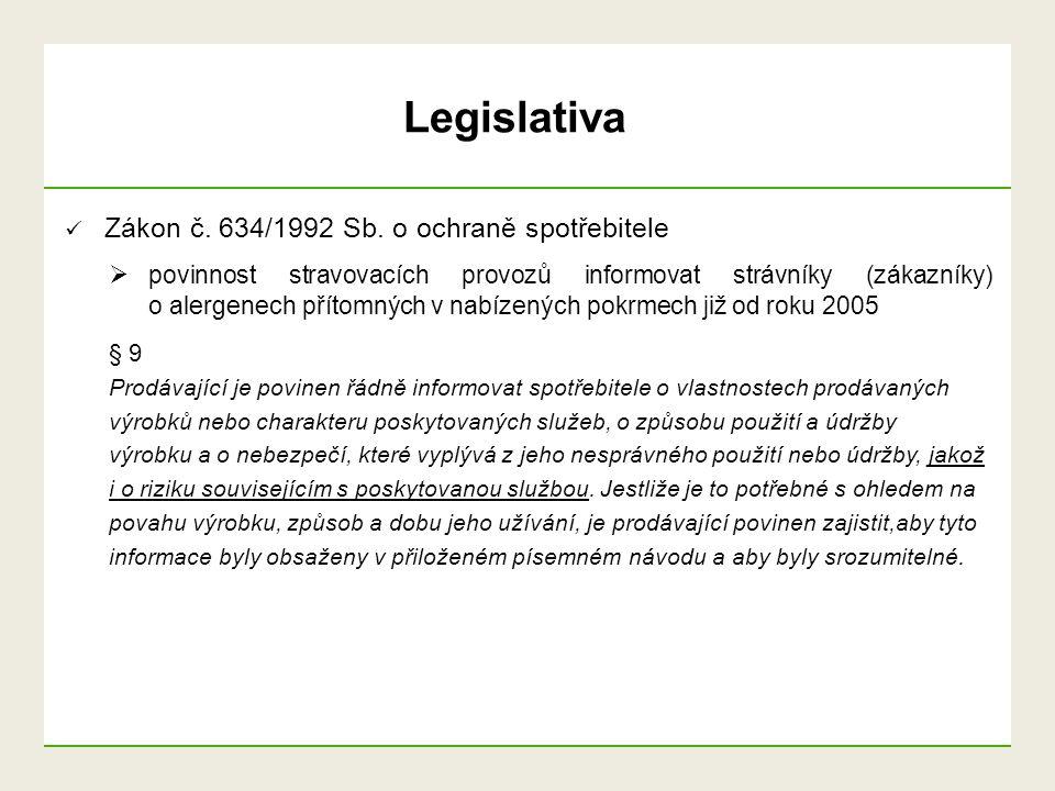 Zákon č. 634/1992 Sb. o ochraně spotřebitele  povinnost stravovacích provozů informovat strávníky (zákazníky) o alergenech přítomných v nabízených po