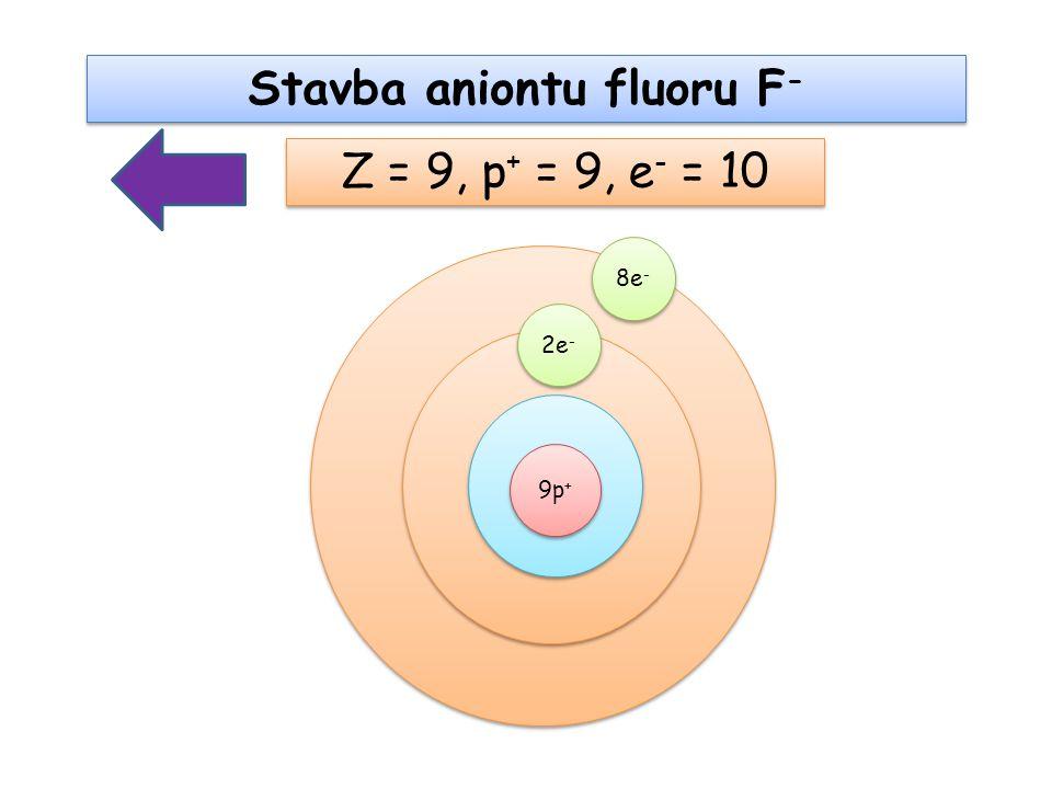 Stavba aniontu fluoru F - 9p + 2e - Z = 9, p + = 9, e - = 10 8e -