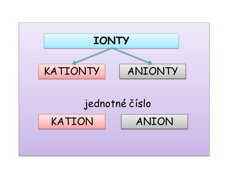 1)kation 2) anion má kladný náboj, tj.má méně elektronů než protonů má záporný náboj; tj.