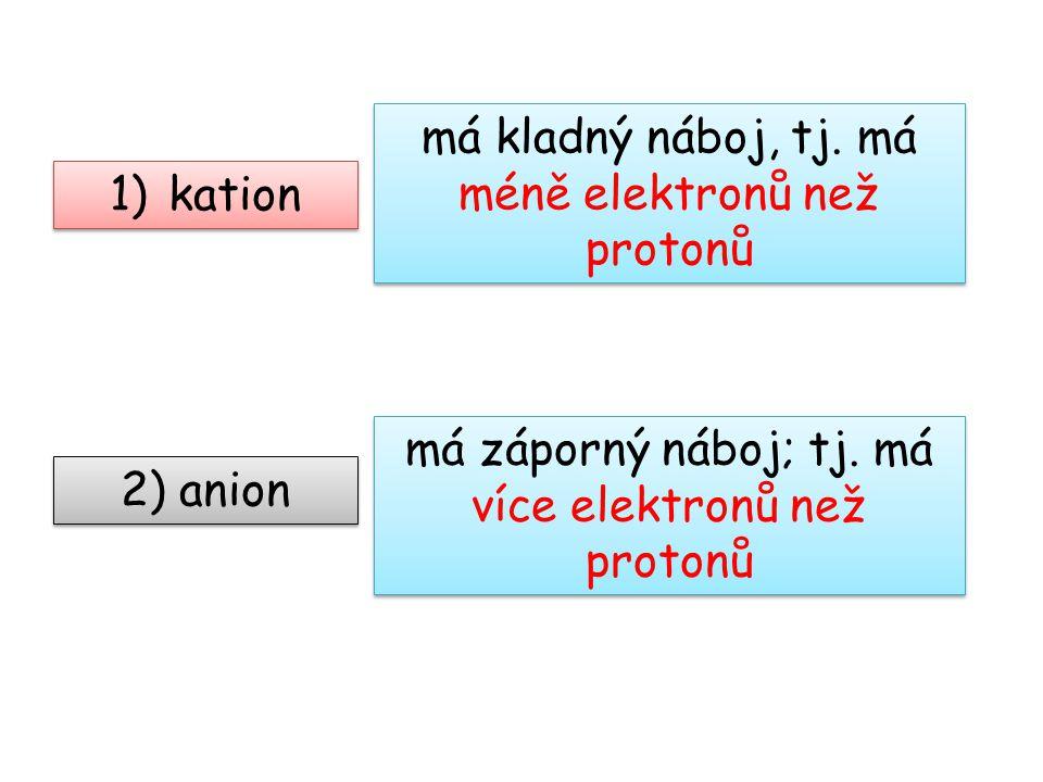 1)kation 2) anion má kladný náboj, tj. má méně elektronů než protonů má záporný náboj; tj. má více elektronů než protonů