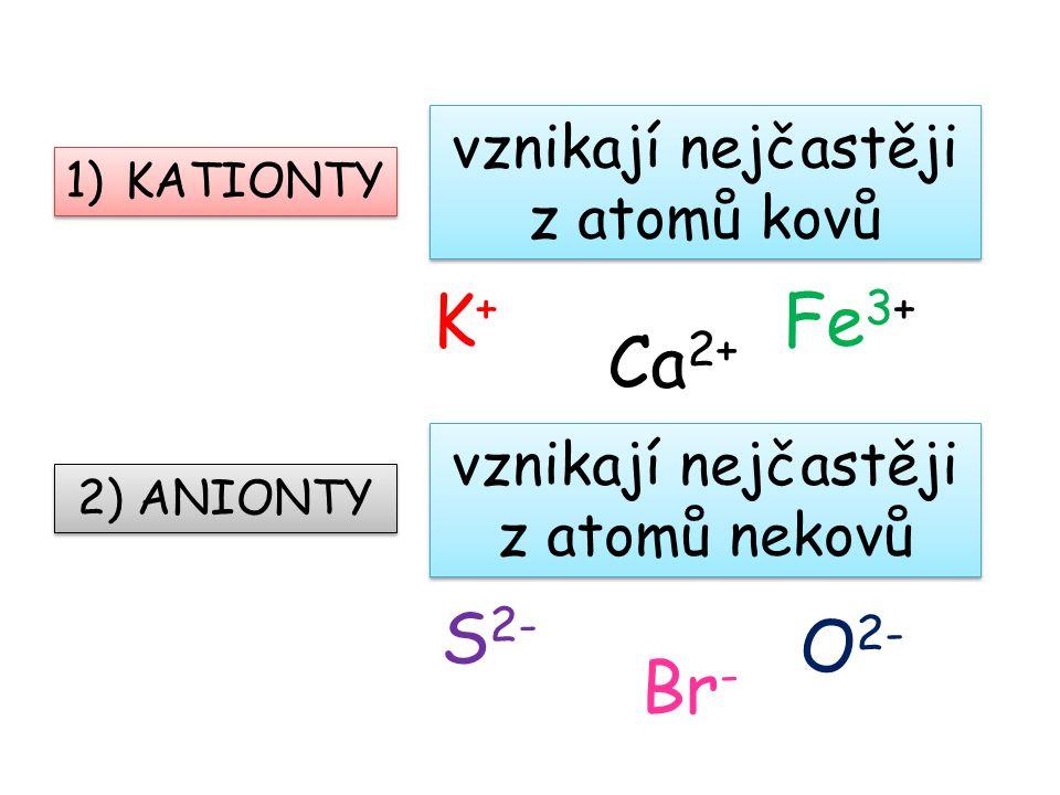 1)KATIONTY 2) ANIONTY vznikají nejčastěji z atomů kovů vznikají nejčastěji z atomů nekovů K+K+ Ca 2+ Fe 3+ Br - S 2- O 2-