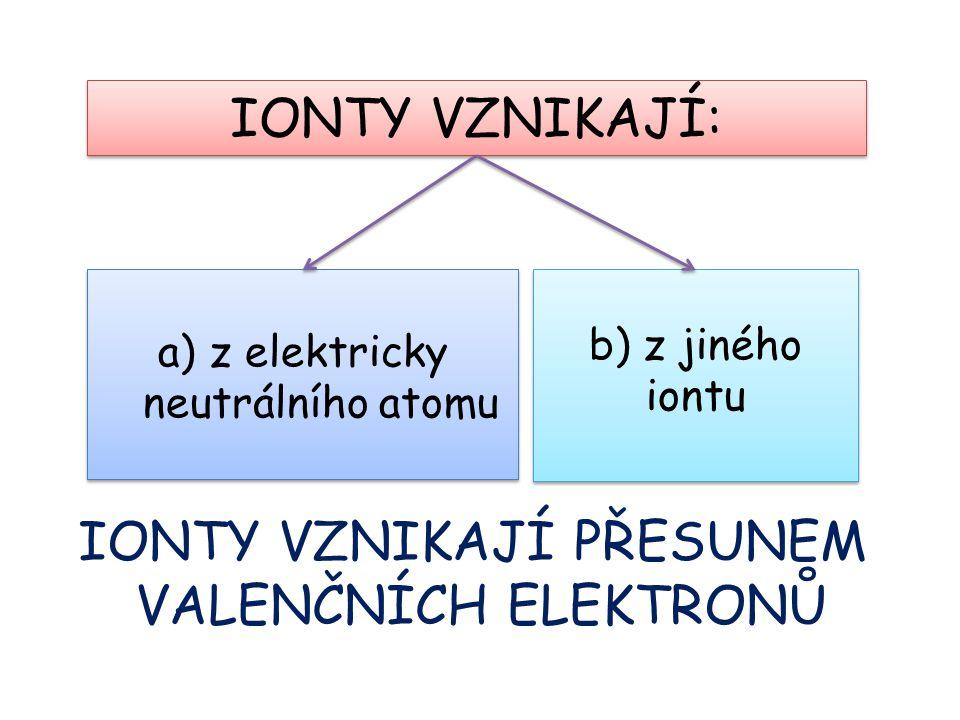 IONTY VZNIKAJÍ: a) z elektricky neutrálního atomu b) z jiného iontu IONTY VZNIKAJÍ PŘESUNEM VALENČNÍCH ELEKTRONŮ