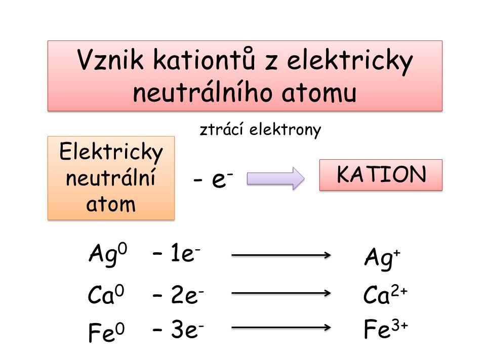 Vznik kationtů z elektricky neutrálního atomu KATION Elektricky neutrální atom ztrácí elektrony - e - Ag 0 Ag + – 1e - Ca 0 Fe 0 – 2e - – 3e - Ca 2+ F