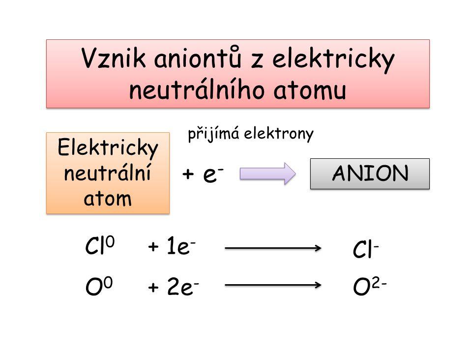 Vznik iontů z jiných iontů Cl - Cl 3+ - 4e - Mn 7+ + 3e - Mn 4+ např.