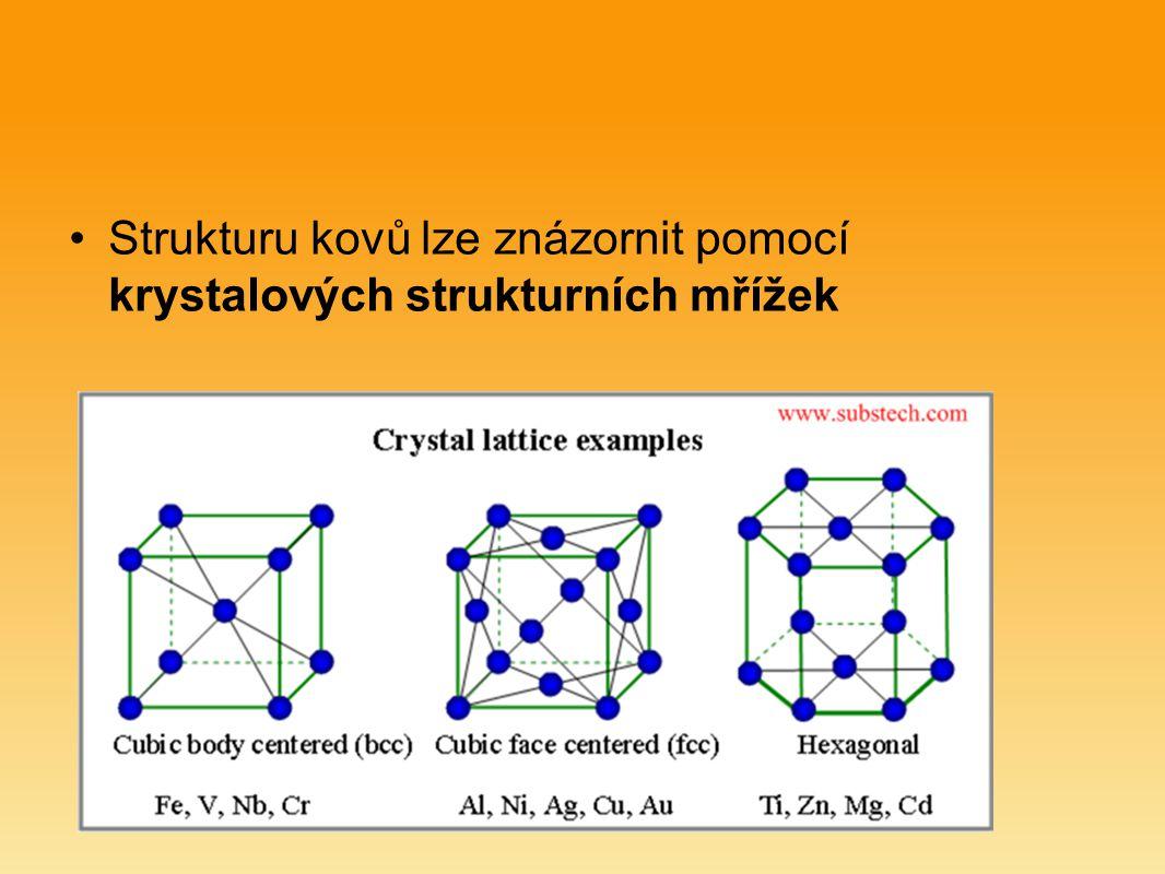 Strukturu kovů lze znázornit pomocí krystalových strukturních mřížek