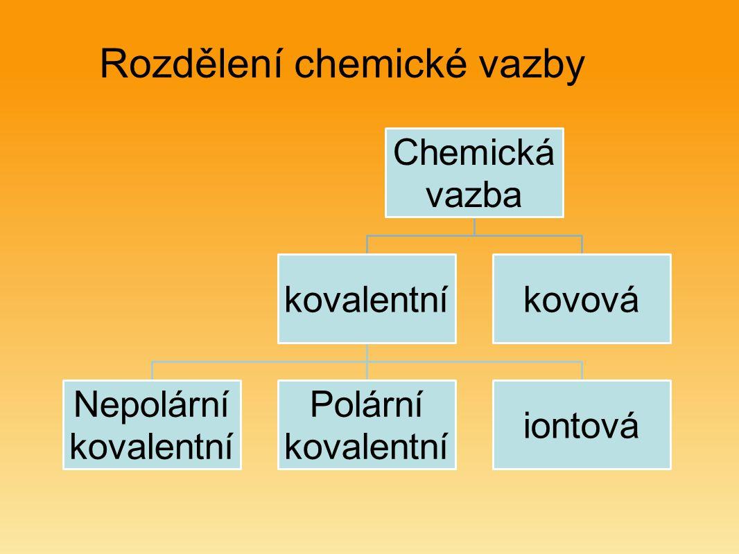 Rozdělení chemické vazby Chemická vazba kovalentní Nepolární kovalentní Polární kovalentní iontová kovová