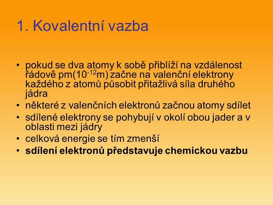 1. Kovalentní vazba pokud se dva atomy k sobě přiblíží na vzdálenost řádově pm(10 -12 m) začne na valenční elektrony každého z atomů působit přitažliv