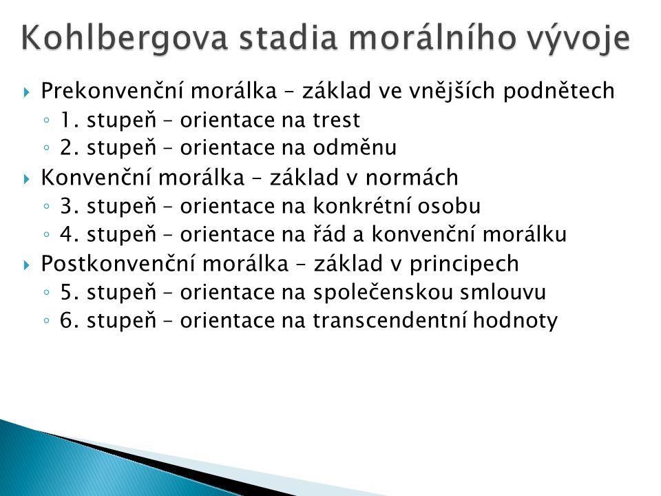  Prekonvenční morálka – základ ve vnějších podnětech ◦ 1. stupeň – orientace na trest ◦ 2. stupeň – orientace na odměnu  Konvenční morálka – základ
