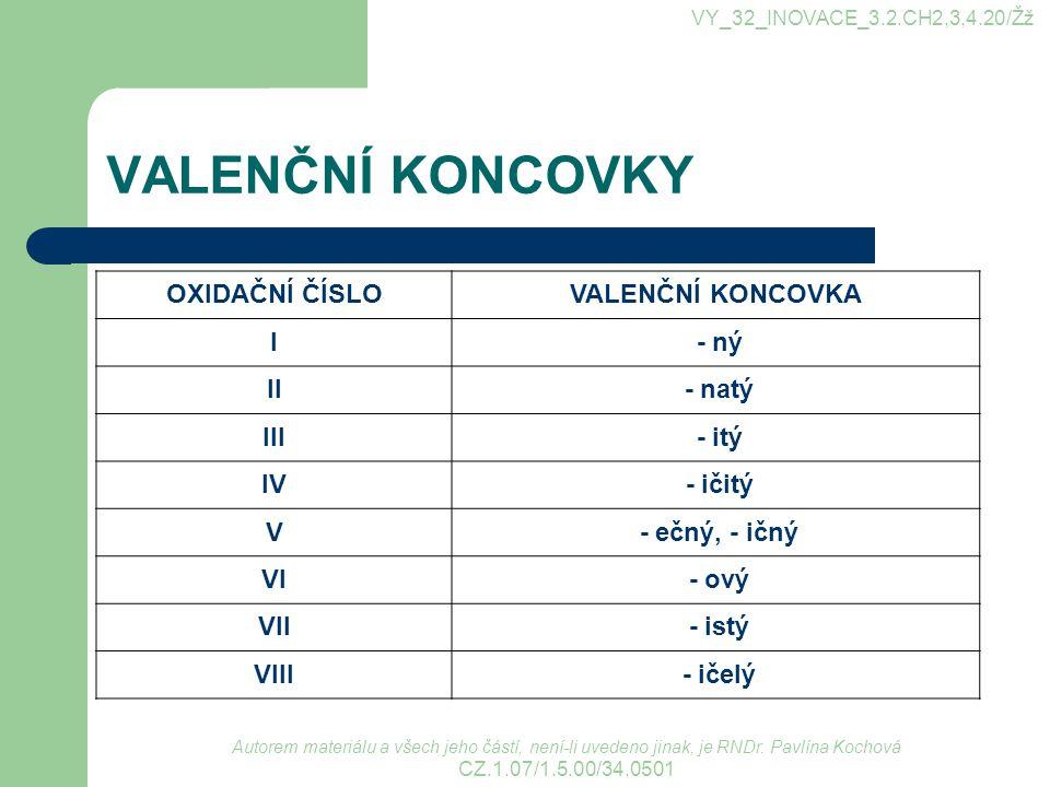 VALENČNÍ KONCOVKY OXIDAČNÍ ČÍSLOVALENČNÍ KONCOVKA I - ný II - natý III - itý IV - ičitý V - ečný, - ičný VI - ový VII - istý VIII - ičelý Autorem materiálu a všech jeho částí, není-li uvedeno jinak, je RNDr.