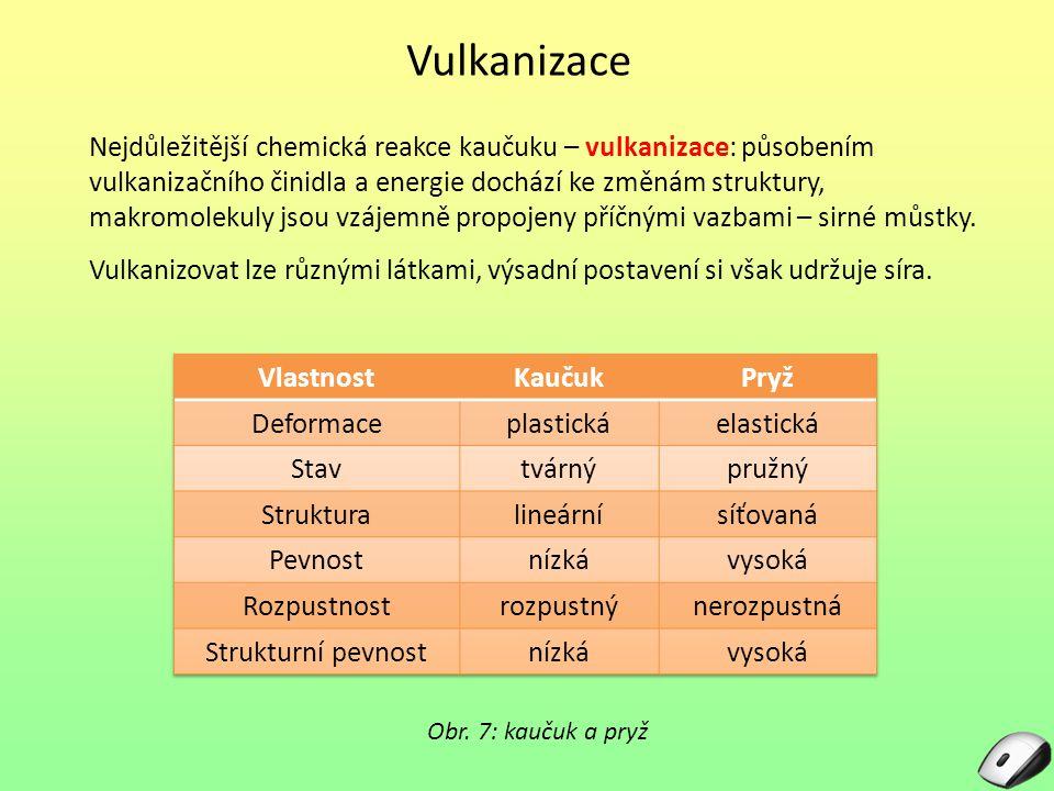 Vulkanizace Nejdůležitější chemická reakce kaučuku – vulkanizace: působením vulkanizačního činidla a energie dochází ke změnám struktury, makromolekuly jsou vzájemně propojeny příčnými vazbami – sirné můstky.