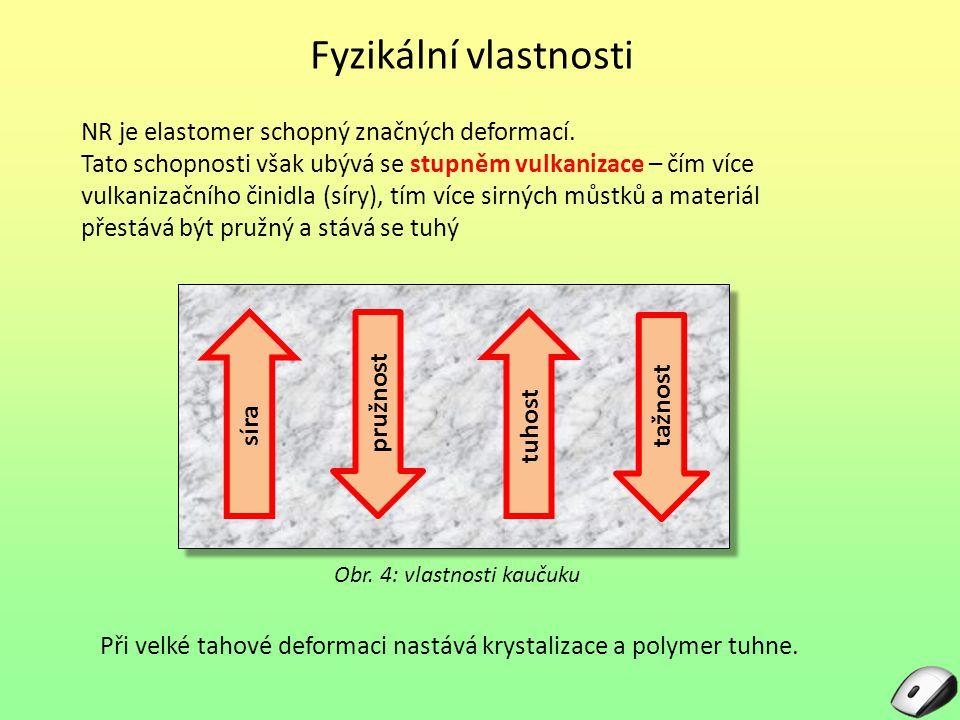 Fyzikální vlastnosti NR je elastomer schopný značných deformací. Tato schopnosti však ubývá se stupněm vulkanizace – čím více vulkanizačního činidla (