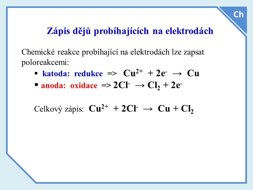 Ch Zápis dějů probíhajících na elektrodách Chemické reakce probíhající na elektrodách lze zapsat poloreakcemi:  katoda: redukce => Cu 2+ + 2e - → Cu  anoda: oxidace => 2Cl - → Cl 2 + 2e - Celkový zápis: Cu 2+ + 2Cl - → Cu + Cl 2