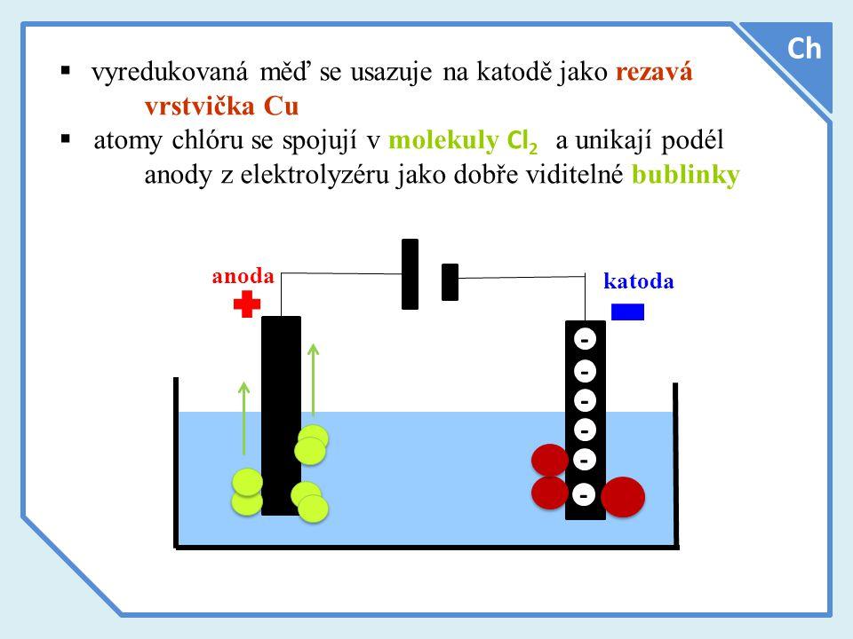 Ch  vyredukovaná měď se usazuje na katodě jako rezavá vrstvička Cu  atomy chlóru se spojují v molekuly Cl 2 a unikají podél anody z elektrolyzéru jako dobře viditelné bublinky anoda katoda - - - - - -