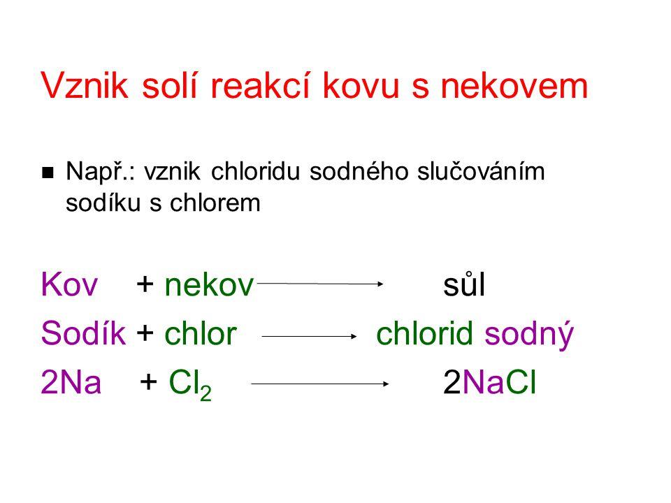 Vznik solí reakcí kovu s nekovem Např.: vznik chloridu sodného slučováním sodíku s chlorem Kov + nekovsůl Sodík + chlor chlorid sodný 2Na + Cl 2 2NaCl