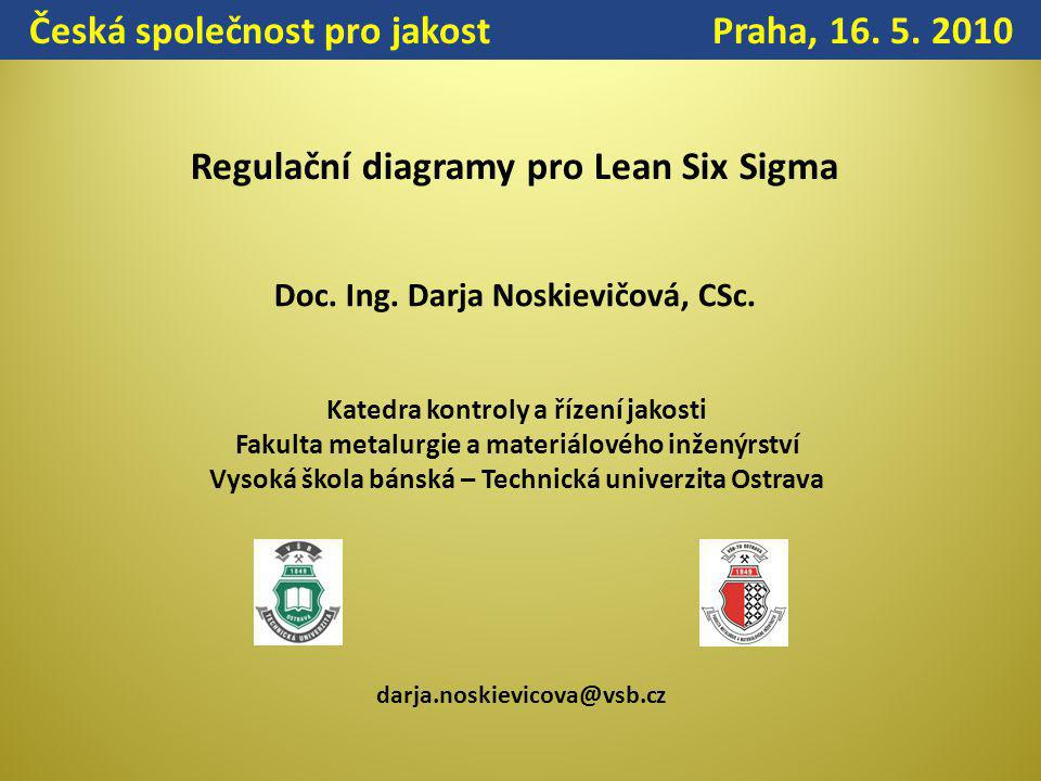 Česká společnost pro jakost Praha, 16. 5. 2010 Regulační diagramy pro Lean Six Sigma Doc. Ing. Darja Noskievičová, CSc. Katedra kontroly a řízení jako