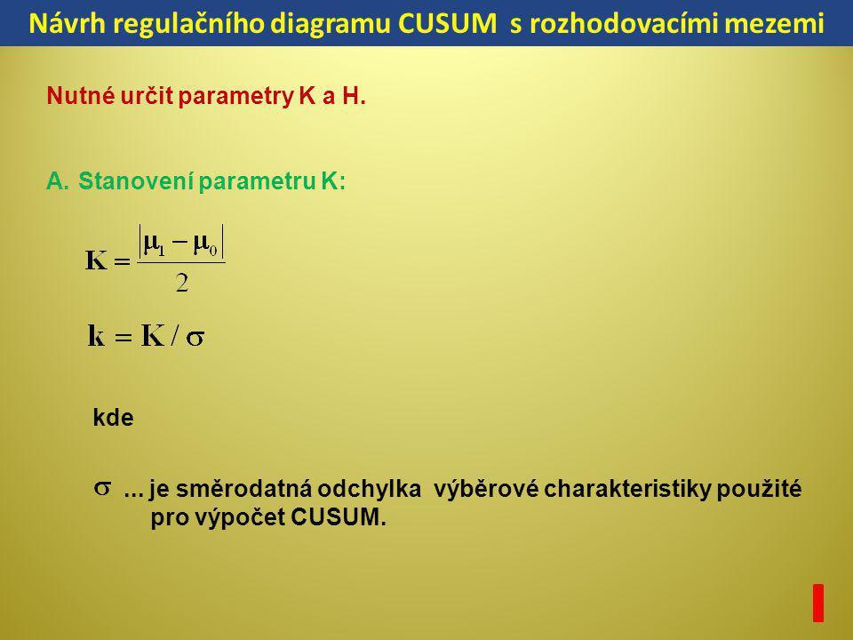 Nutné určit parametry K a H. A.Stanovení parametru K: kde... je směrodatná odchylka výběrové charakteristiky použité pro výpočet CUSUM. Návrh regulačn
