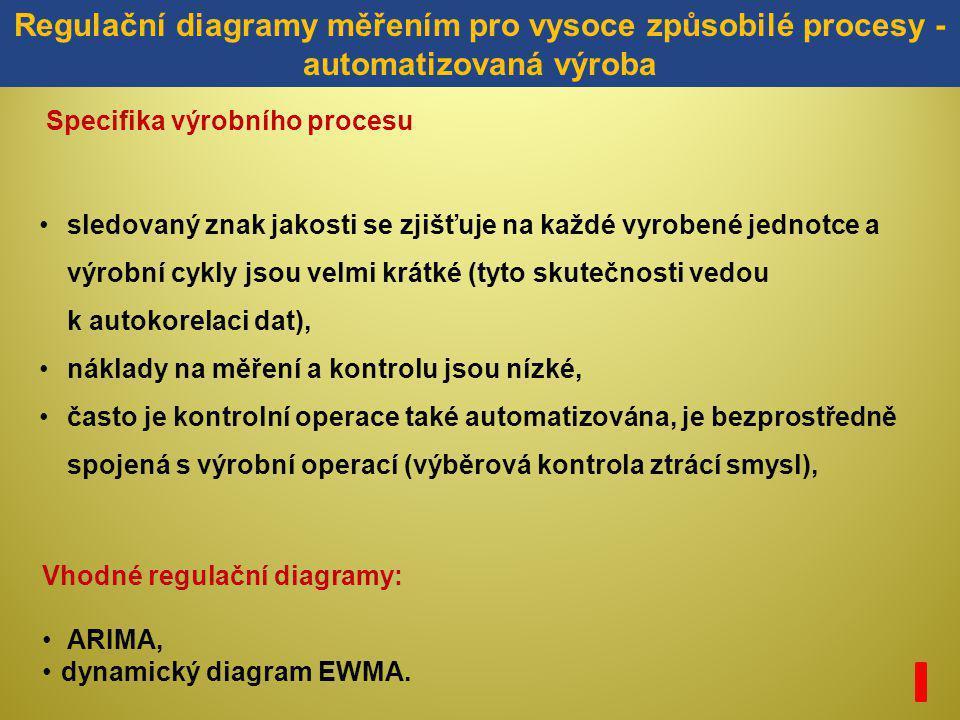 Vhodné regulační diagramy: ARIMA, dynamický diagram EWMA. Specifika výrobního procesu Regulační diagramy měřením pro vysoce způsobilé procesy - automa