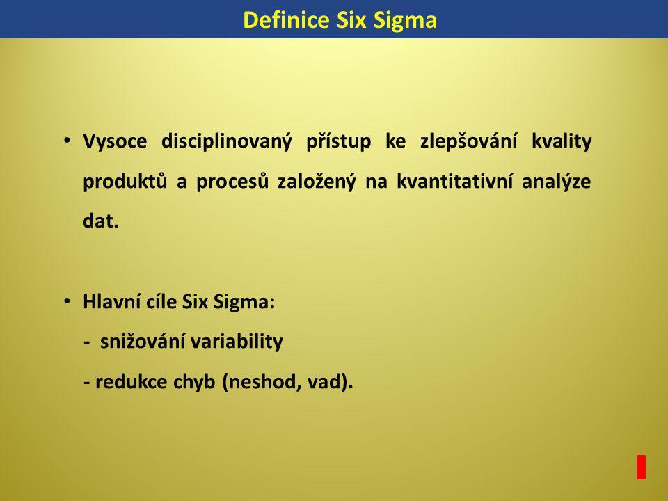 Vysoce disciplinovaný přístup ke zlepšování kvality produktů a procesů založený na kvantitativní analýze dat. Hlavní cíle Six Sigma: - snižování varia