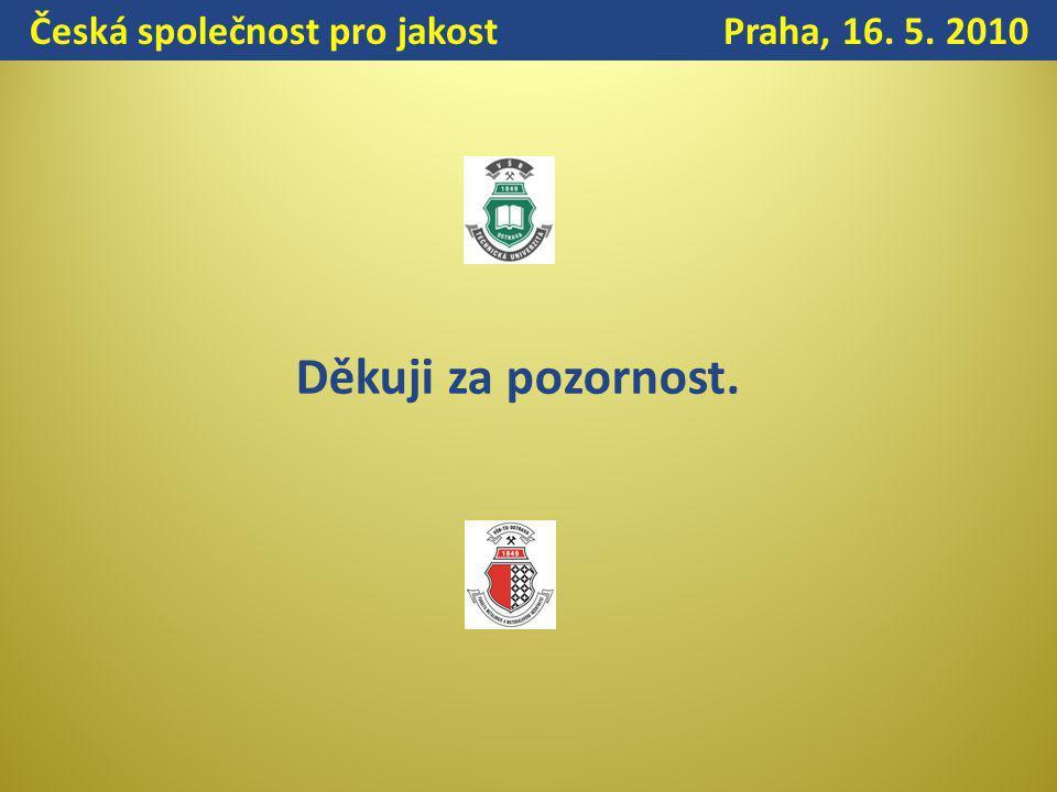 Děkuji za pozornost. Česká společnost pro jakost Praha, 16. 5. 2010